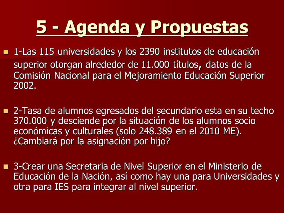 5 - Agenda y Propuestas