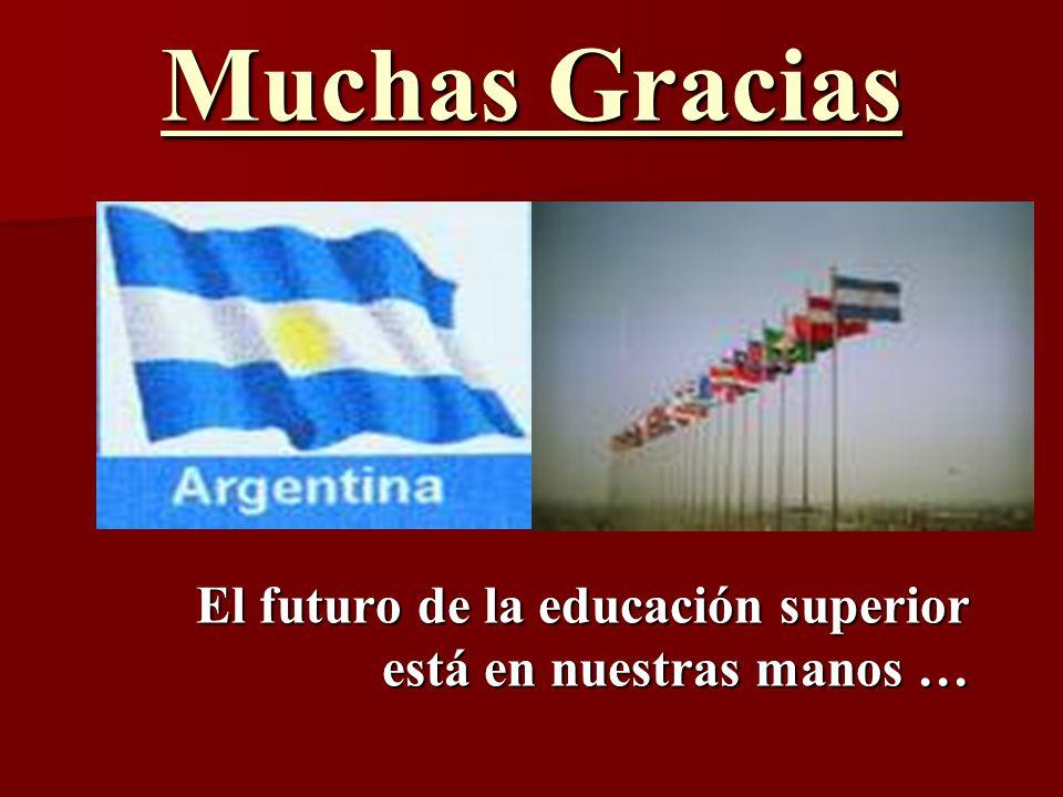 Muchas Gracias El futuro de la educación superior