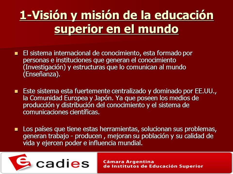 1-Visión y misión de la educación superior en el mundo