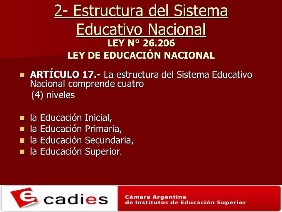 2- Estructura del Sistema Educativo Nacional LEY N° 26