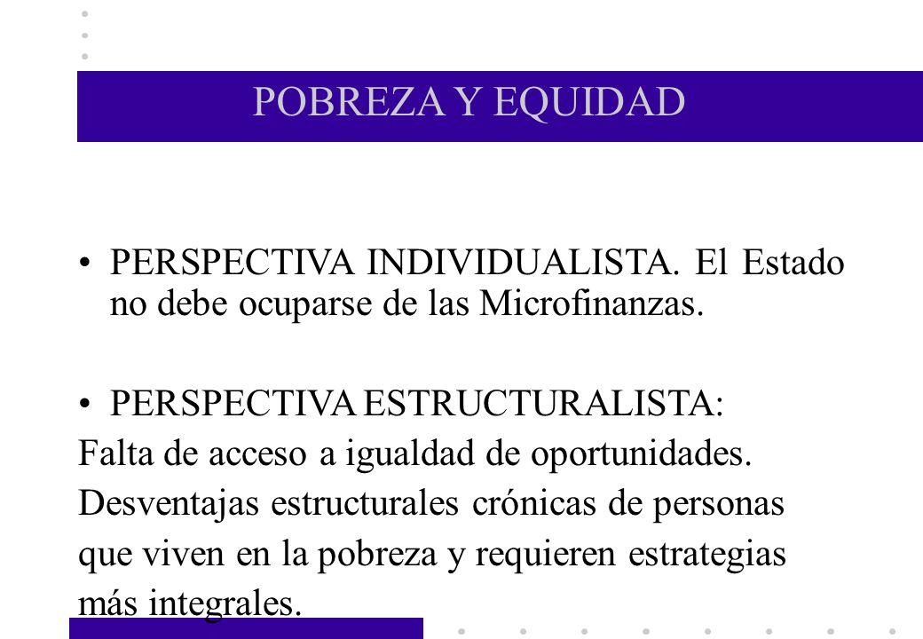 POBREZA Y EQUIDAD PERSPECTIVA INDIVIDUALISTA. El Estado no debe ocuparse de las Microfinanzas. PERSPECTIVA ESTRUCTURALISTA: