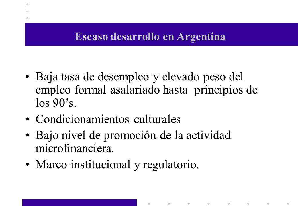 Escaso desarrollo en Argentina