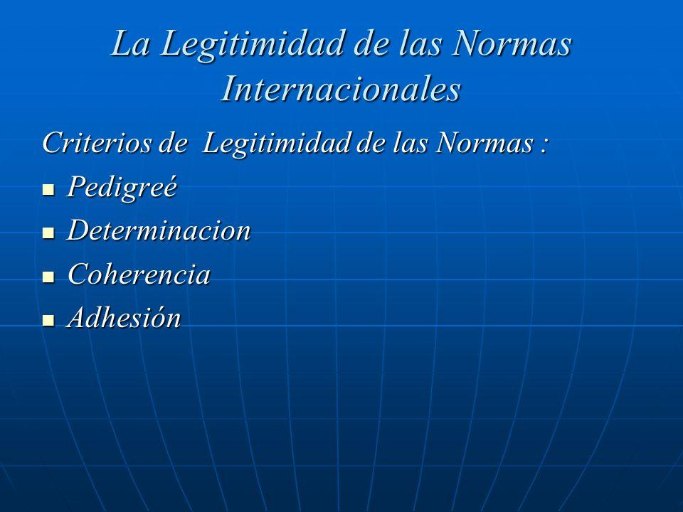La Legitimidad de las Normas Internacionales
