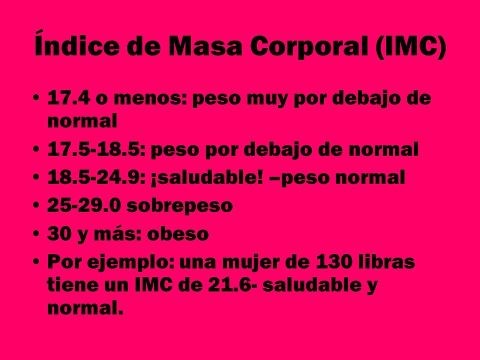 Índice de Masa Corporal (IMC)