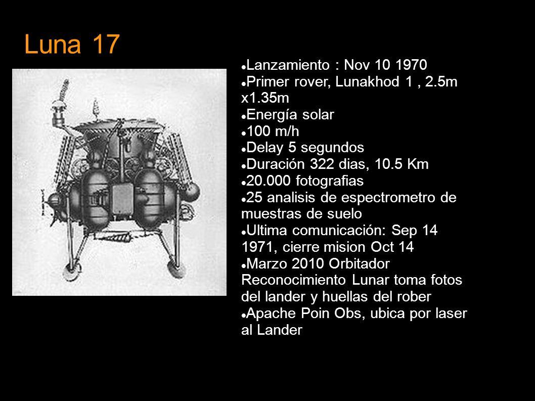 Luna 17 Lanzamiento : Nov 10 1970. Primer rover, Lunakhod 1 , 2.5m x1.35m. Energía solar. 100 m/h.