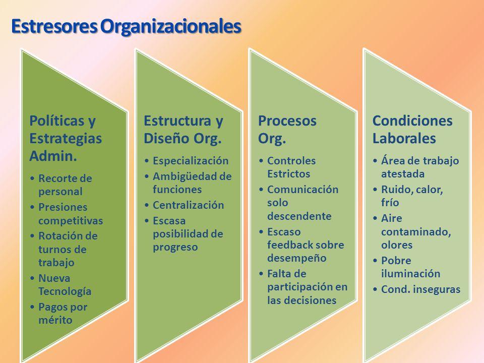 Estresores Organizacionales