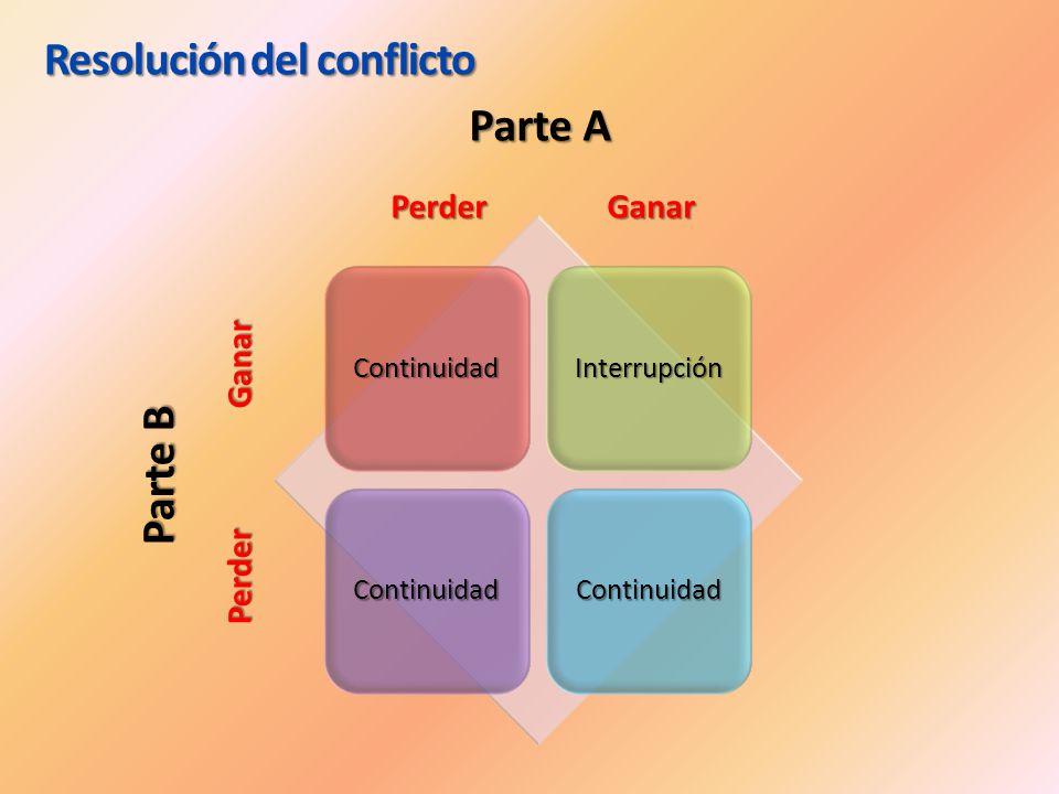 Resolución del conflicto Parte A