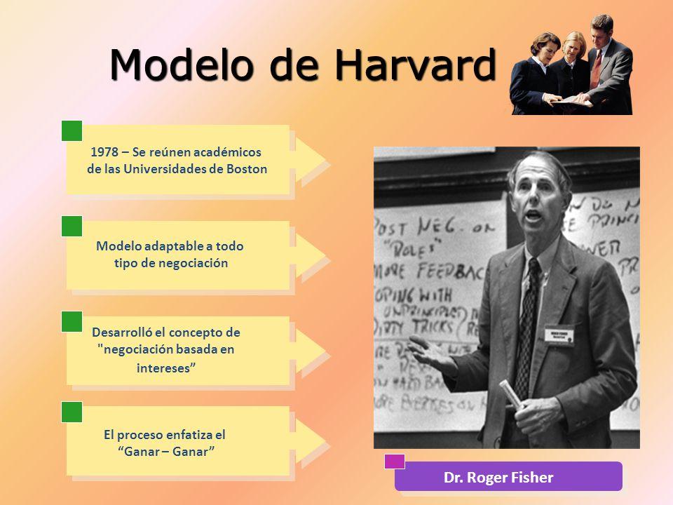 1978 – Se reúnen académicos de las Universidades de Boston