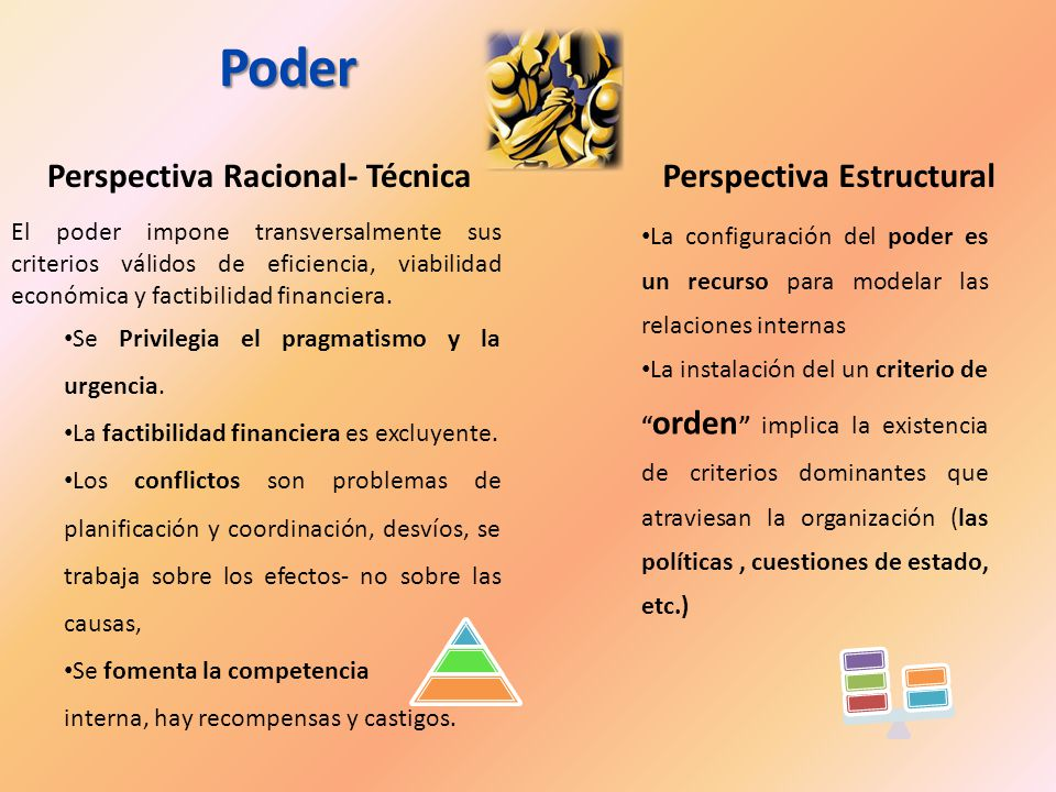 Perspectiva Racional- Técnica Perspectiva Estructural