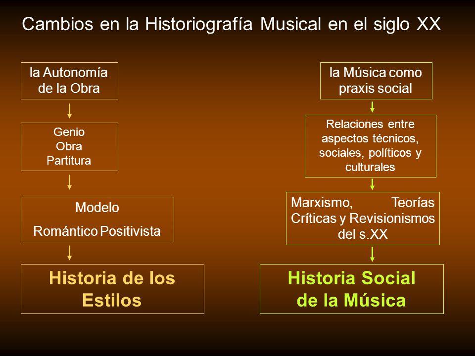 Historia de los Estilos Historia Social de la Música