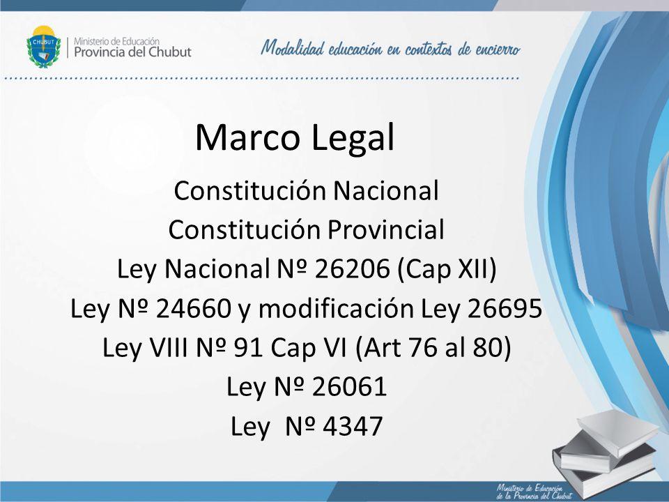 Marco Legal Constitución Nacional Constitución Provincial