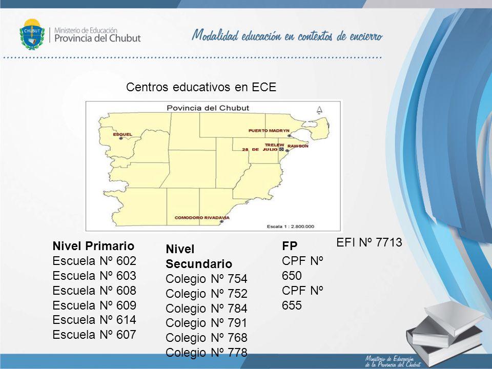 Centros educativos en ECE