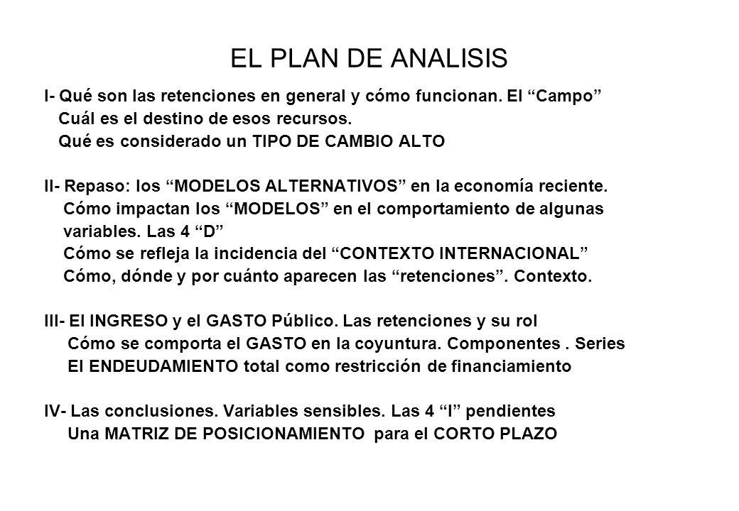 EL PLAN DE ANALISIS I- Qué son las retenciones en general y cómo funcionan. El Campo Cuál es el destino de esos recursos.