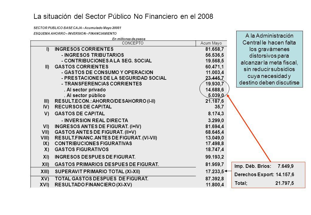 La situación del Sector Público No Financiero en el 2008