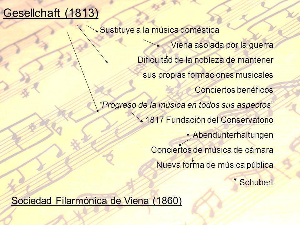 Gesellchaft (1813) Sociedad Filarmónica de Viena (1860)