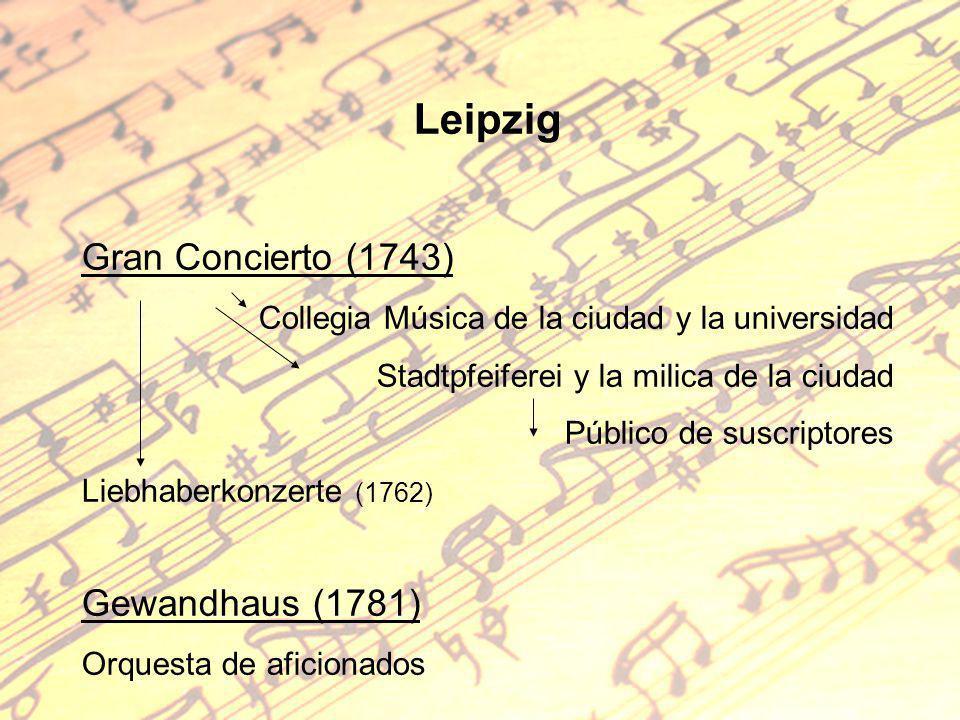 Leipzig Gran Concierto (1743) Gewandhaus (1781)