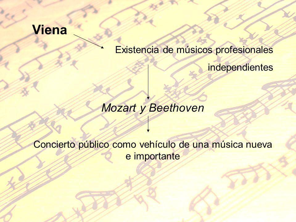 Concierto público como vehículo de una música nueva e importante