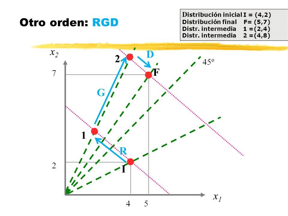 Otro orden: RGD x2 D 2 F G 1 R I x1 4 5 2 7 45º
