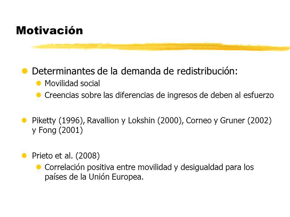 Motivación Determinantes de la demanda de redistribución: