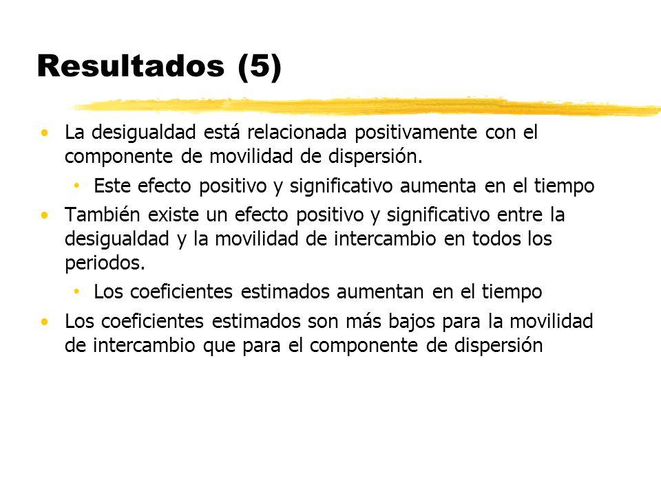 Resultados (5) La desigualdad está relacionada positivamente con el componente de movilidad de dispersión.
