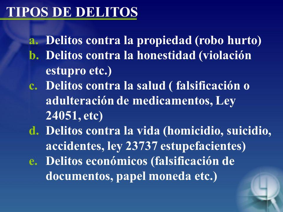 TIPOS DE DELITOS Delitos contra la propiedad (robo hurto)