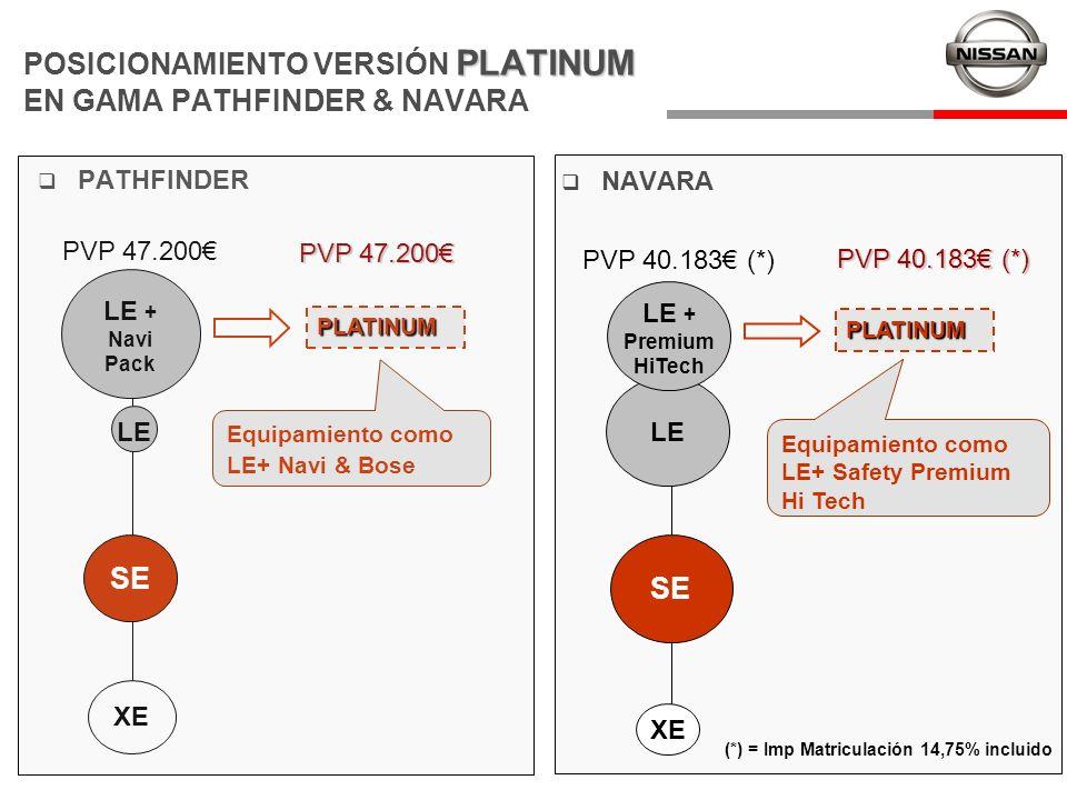 POSICIONAMIENTO VERSIÓN PLATINUM EN GAMA PATHFINDER & NAVARA