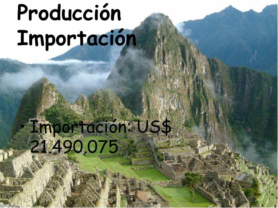 Producción Importación