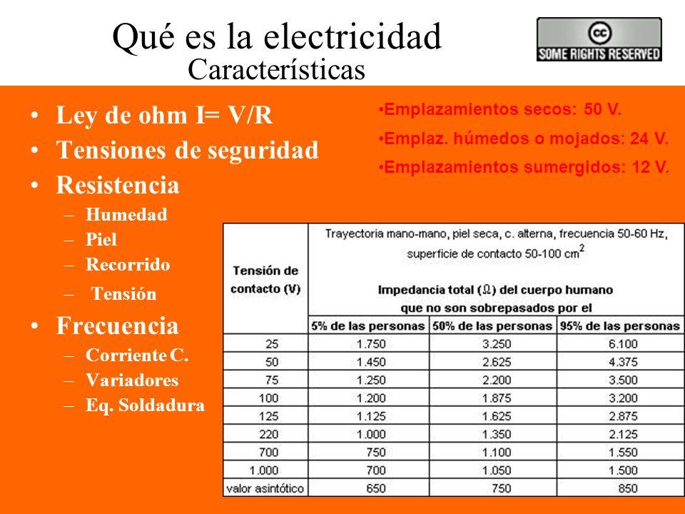 Qué es la electricidad Características