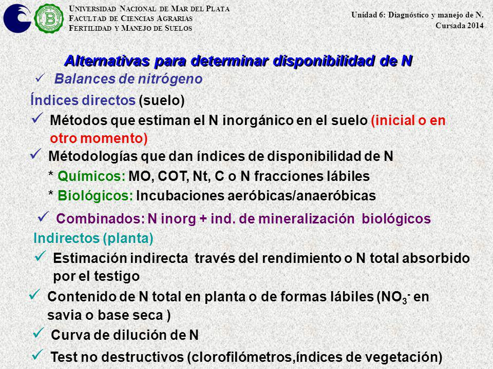 Alternativas para determinar disponibilidad de N