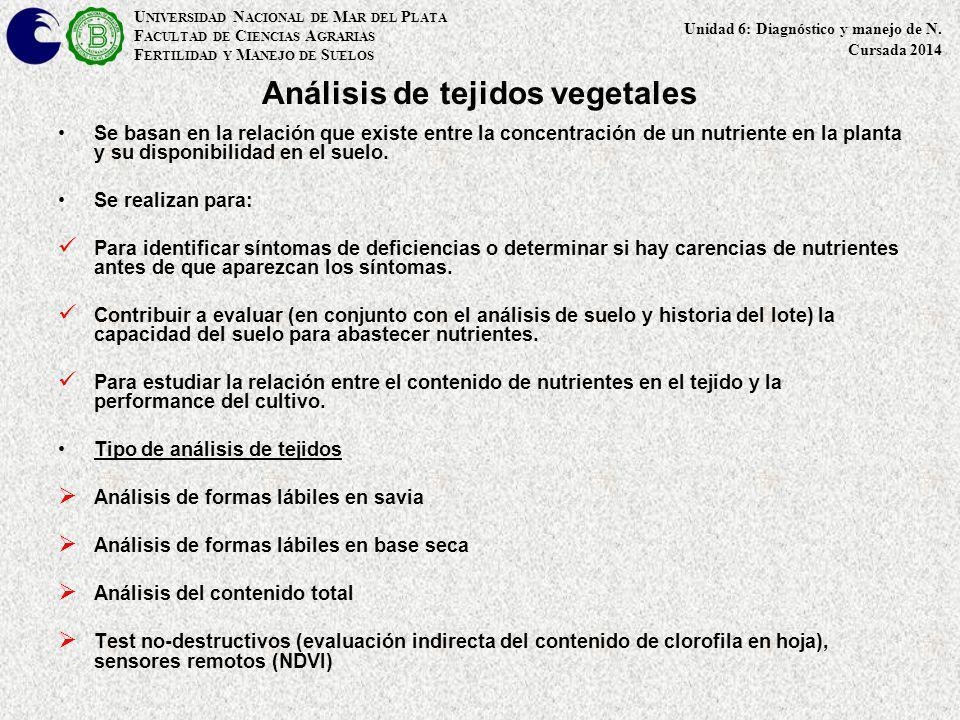 Análisis de tejidos vegetales
