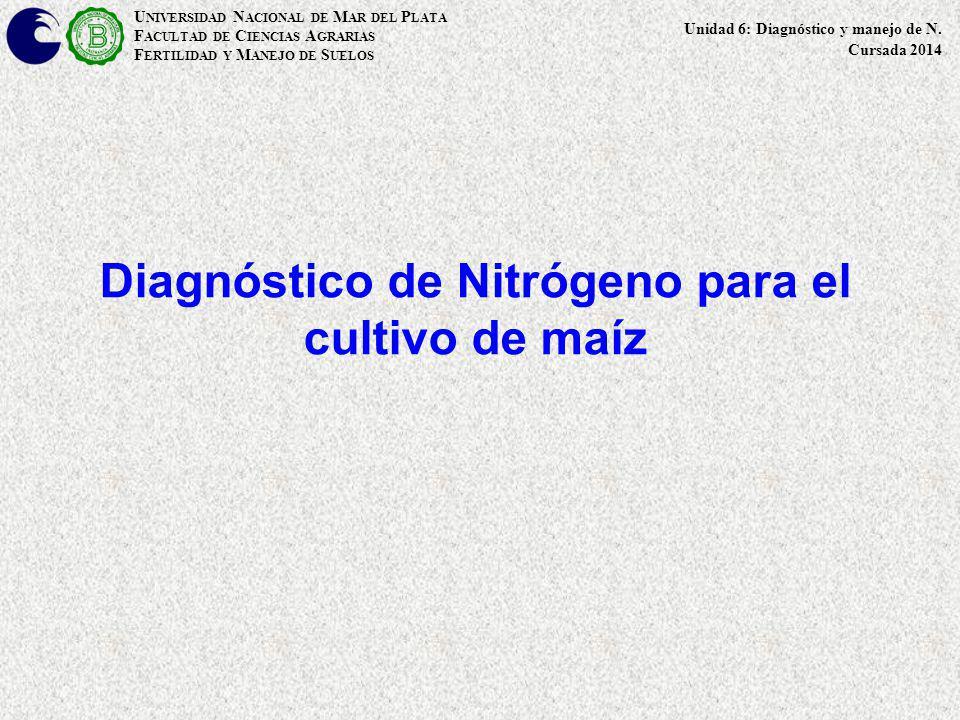 Diagnóstico de Nitrógeno para el cultivo de maíz