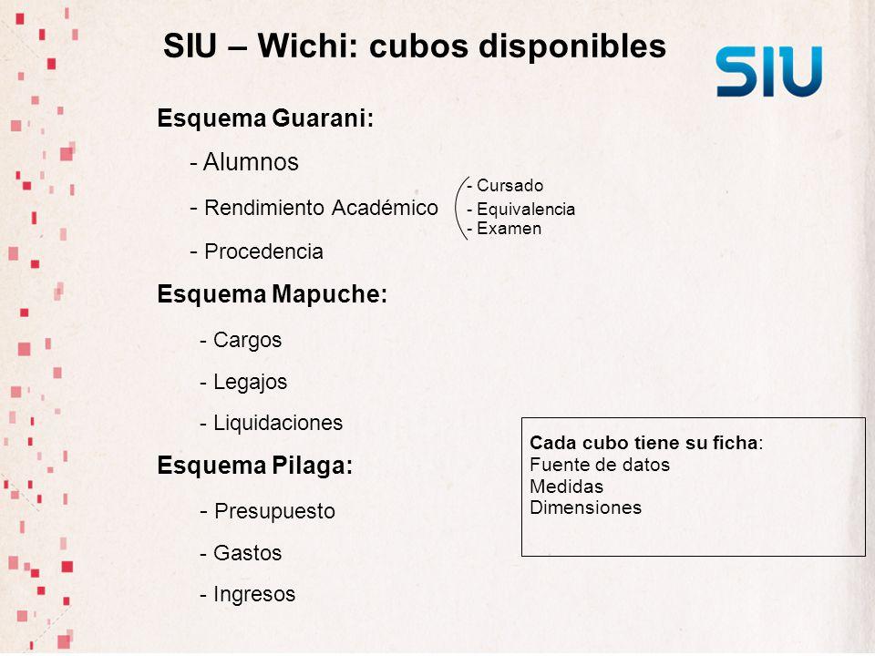 - Cursado SIU – Wichi: cubos disponibles Esquema Guarani: - Alumnos