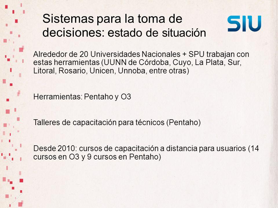 Sistemas para la toma de decisiones: estado de situación