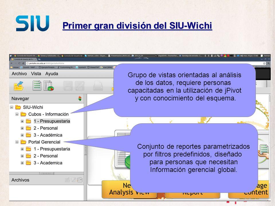 Primer gran división del SIU-Wichi