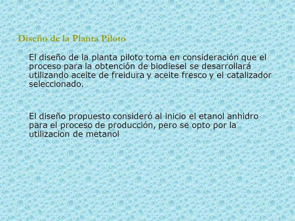 Diseño de la Planta Piloto