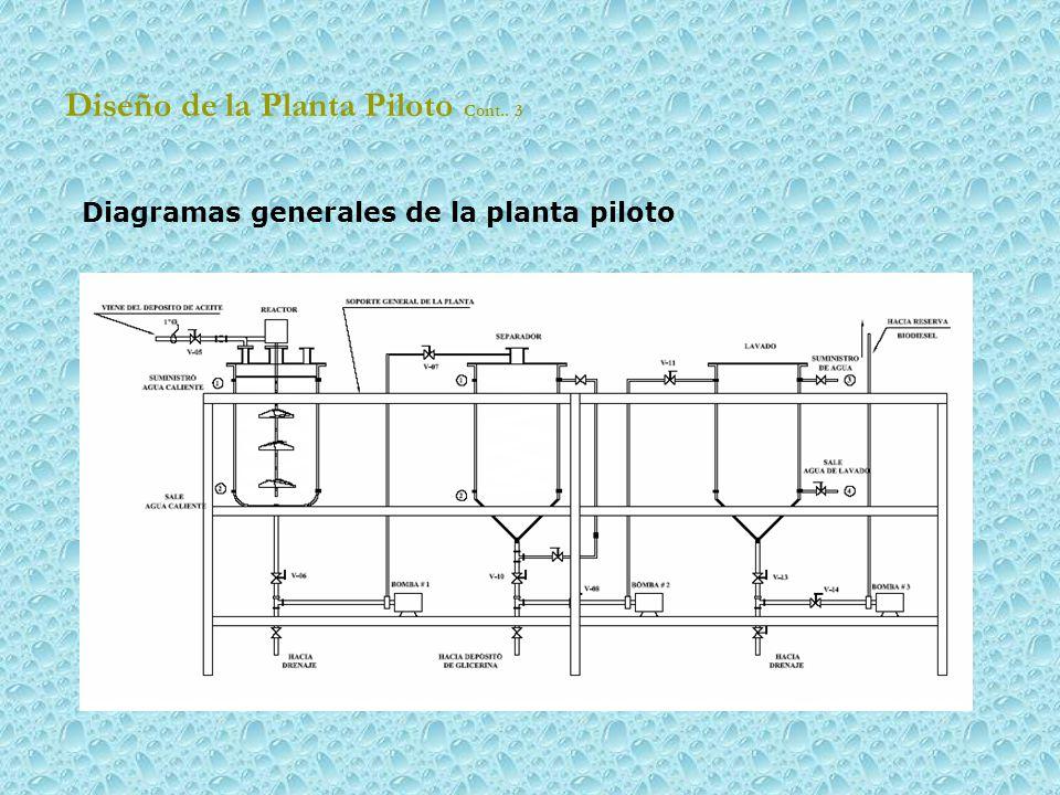 Diseño de la Planta Piloto Cont.. 3