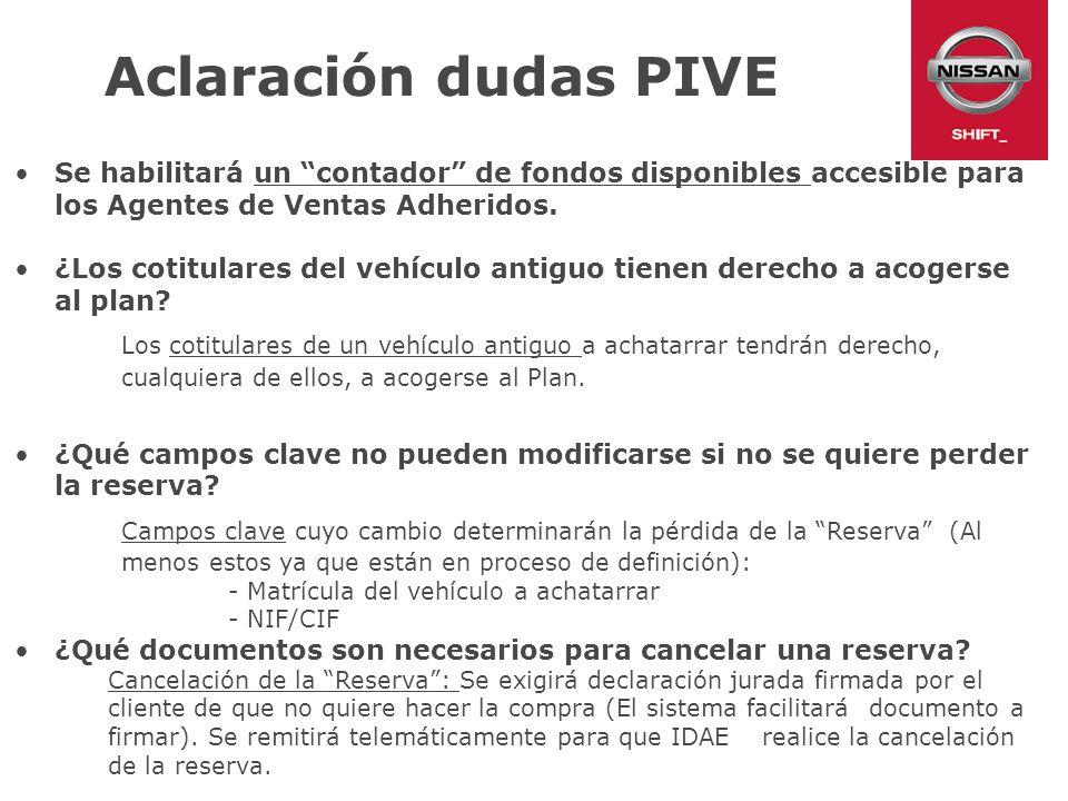 Aclaración dudas PIVE Se habilitará un contador de fondos disponibles accesible para los Agentes de Ventas Adheridos.