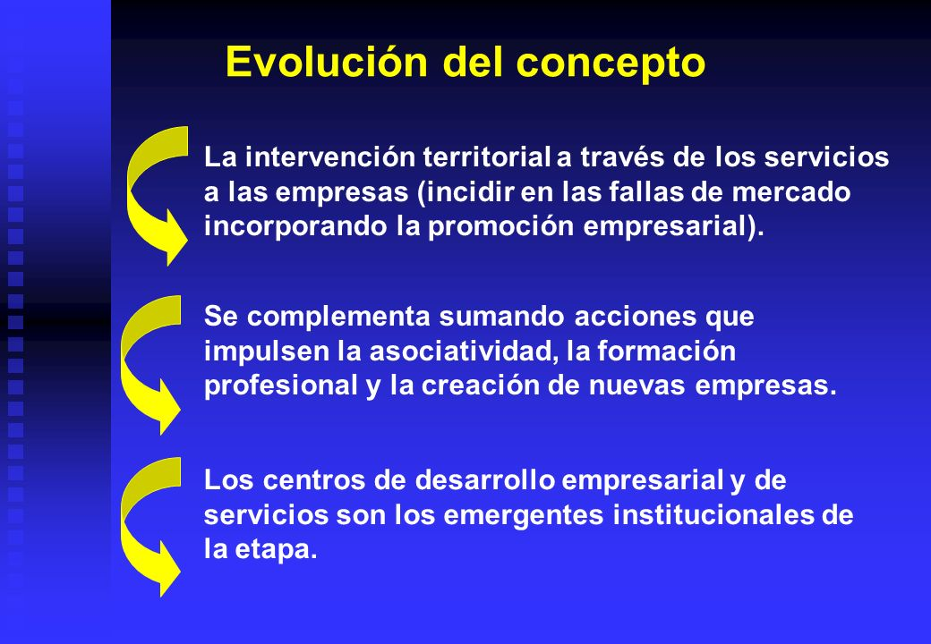 Evolución del concepto