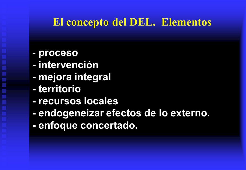 El concepto del DEL. Elementos