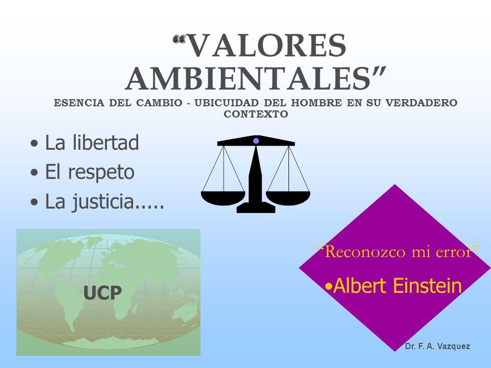 VALORES AMBIENTALES ESENCIA DEL CAMBIO - UBICUIDAD DEL HOMBRE EN SU VERDADERO CONTEXTO