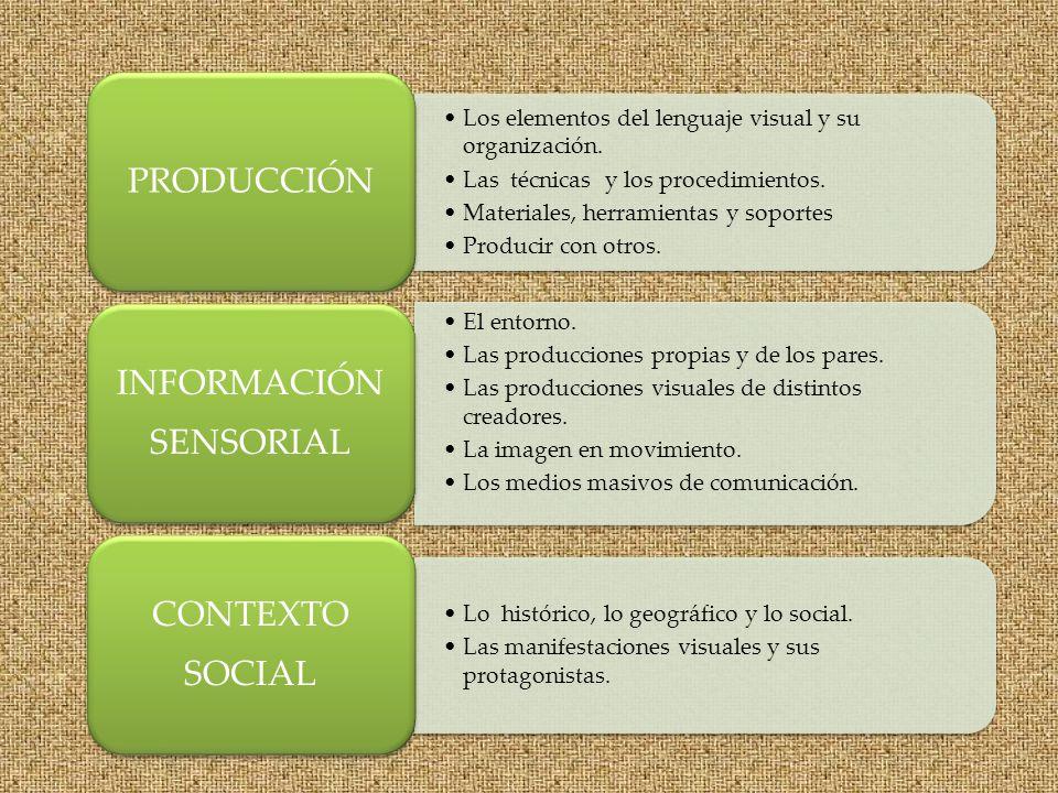 Los elementos del lenguaje visual y su organización.