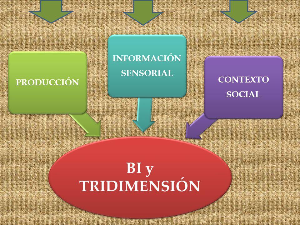 BI y TRIDIMENSIÓN PRODUCCIÓN INFORMACIÓN SENSORIAL CONTEXTO SOCIAL