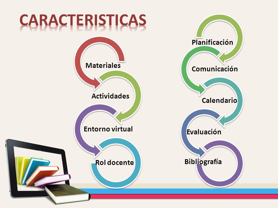 CARACTERISTICAS Planificación Comunicación Calendario Evaluación