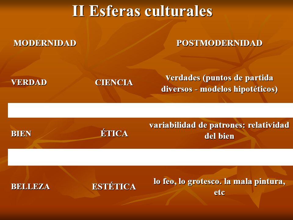 II Esferas culturales MODERNIDAD. POSTMODERNIDAD. VERDAD. CIENCIA. verdades (puntos de partida diversos - modelos hipotéticos)