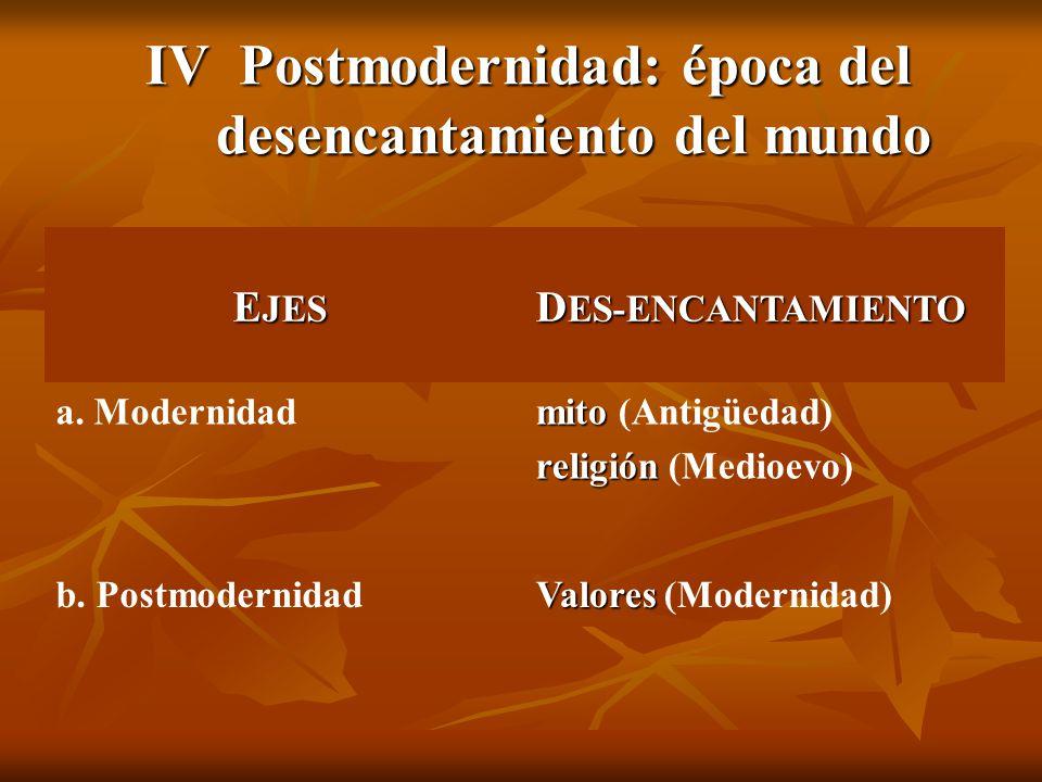 IV Postmodernidad: época del desencantamiento del mundo
