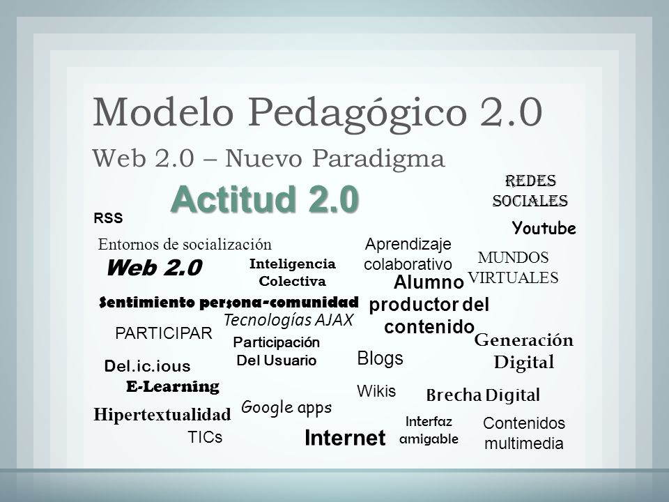 Modelo Pedagógico 2.0 Actitud 2.0 Web 2.0 – Nuevo Paradigma Web 2.0