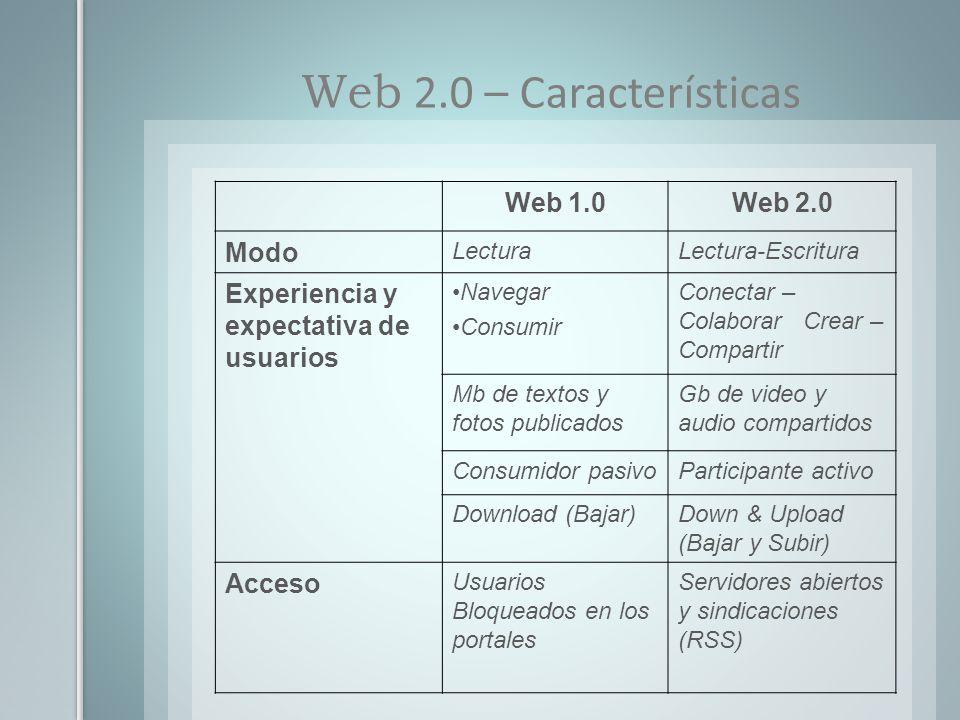 Web 2.0 – Características Web 1.0 Web 2.0 Modo