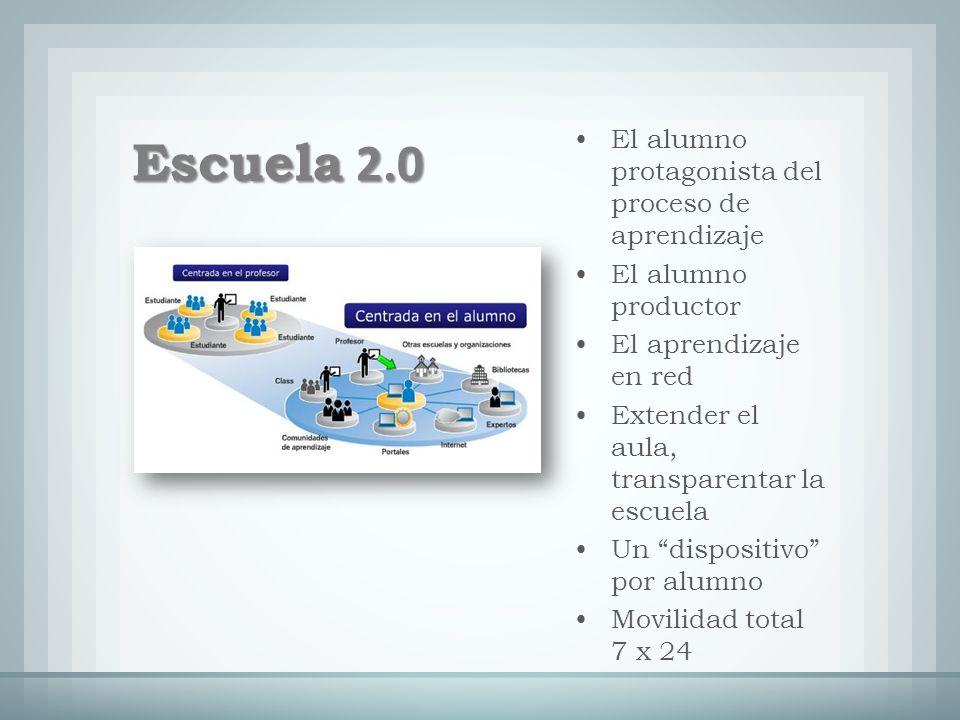 Escuela 2.0 El alumno protagonista del proceso de aprendizaje