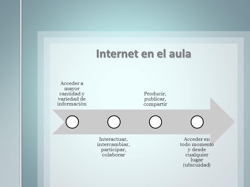 Internet en el aula Acceder a mayor cantidad y variedad de información