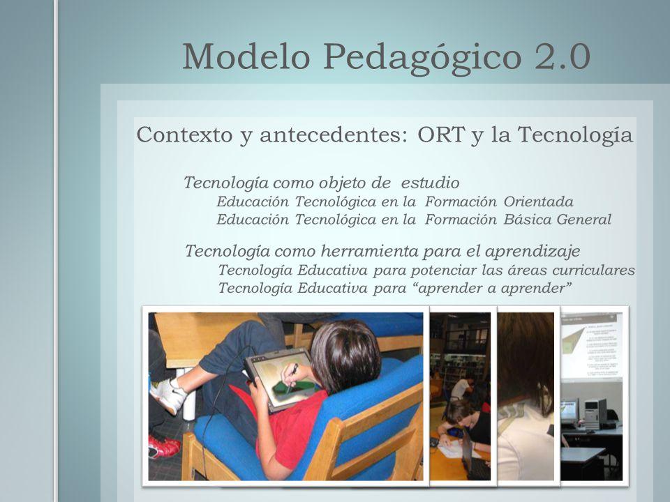 Modelo Pedagógico 2.0 Contexto y antecedentes: ORT y la Tecnología
